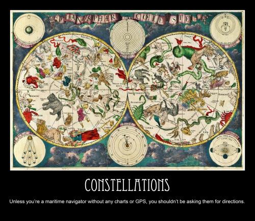Planisphærium Coeleste